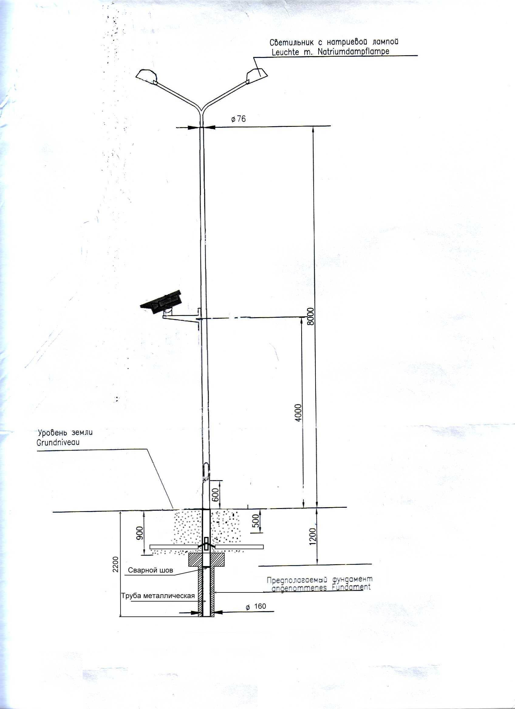 Светодиодные светильники и лампы для торговых залов
