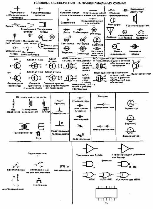 Обозначения в электрических схемах.
