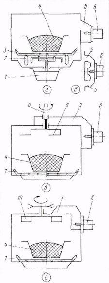 Схема рабочей камеры печи с